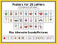 Alphabet, Colors, Numbers & Shapes: Wavy Rainbow Classroom Posters Bundle