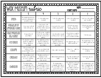 Wax Museum Handout and Rubric