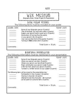 Wax Museum Rubric