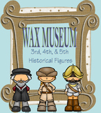 Wax Museum- Studying Historical Figures (3rd, 4th, & 5th)