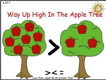 Way Up High in the Apple Tree- Comparing 2 Written Numbers: Math Center (K.CC.7)