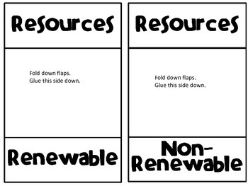 Ways Humans Modify the Environment & Renewable and Nonrenewable Resources BUNDLE