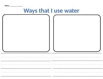Ways I Use Water