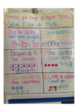 Dual language: Ways I can do math. Spanish / English.