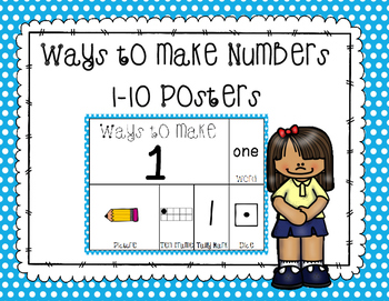 Ways To Make Number ( Posters 1-10)