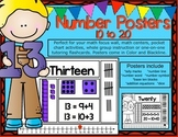 Ways To Show Numbers 10 to 20 Posters