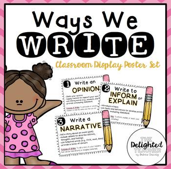 Ways We Write {Poster Set}