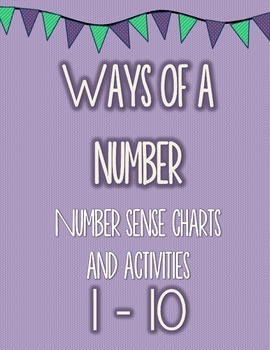 Ways of a Number