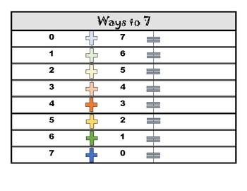 Ways to 10