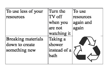 Ways to Conserve Sort