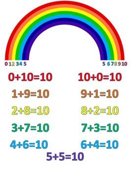 Ways to Find 10: Rainbow