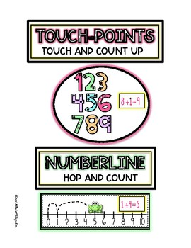 Ways to Find the Sum Anchor Chart