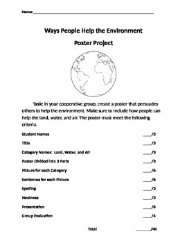 Ways to Help Environment Poster