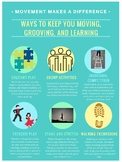Ways to Incorporate Movement in the Classroom Poster