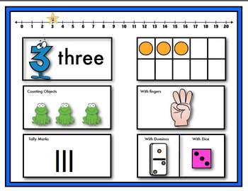 Ways to Make Numbers 0-20