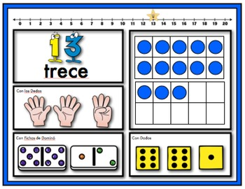 Ways to Make Numbers 0-20 in Spanish