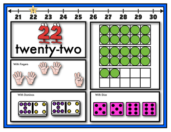 Ways to Make Numbers 21-30 mini posters
