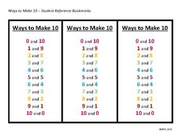 Ways to Make Ten Student Reference Bookmarks