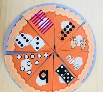 Ways to Make a Number-- Pie