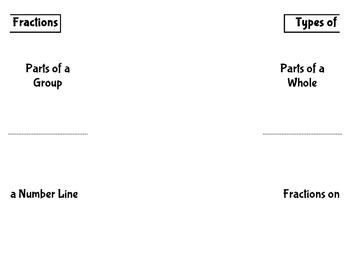Ways to Model Fractions Flip Book