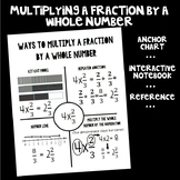 Ways to Multiply Fractions by a Whole Number