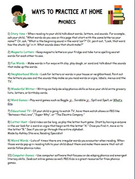 Ways to Practice at Home - 5 Areas of Reading