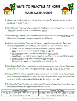 Ways to Practice at Home - Multisyllabic Words