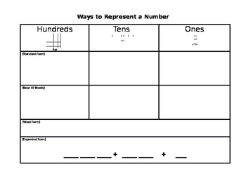 Ways to Represent A Number