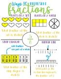 Ways to Represent Fraction Handout