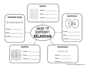 Representing Relations Graphic Organizer