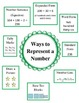 Ways to Represent a Number: An Editable Word Document