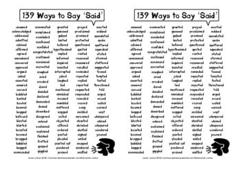 Ways to Say 'Said' Display Poster