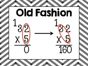 Ways to Show 2-digit Multiplication Posters