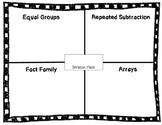 Ways to Show Division Organizer
