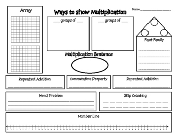 Ways to Show Multiplication (Multiplication strategies)