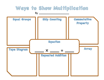 Ways to Show Multiplication and Division
