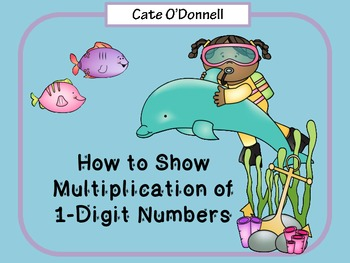 Ways to Show Multiplication - Multiplication Tables