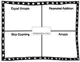 Ways to Show Multiplication Organizer