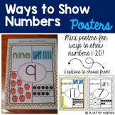 Ways to Show Numbers 1-20 {Posters}
