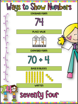 Ways to Show Numbers Anchor Chart **FREE**