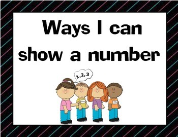 Ways to Show a Number Poster Set