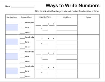 Ways to Write 3-Digit Numbers. EDITABLE WORKSHEET