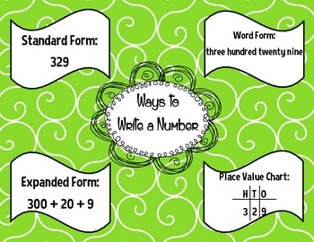 Ways to Write a Number Anchor Chart {Math}