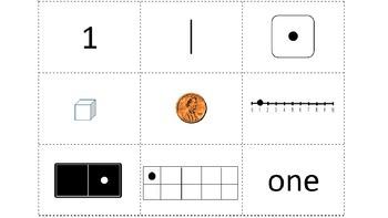 Ways to make 1-10 sorting cards