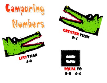Ways to write numbers posters