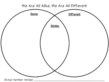 We Are All Alike, We Are All Different