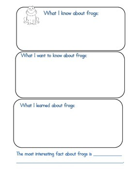 We Can Read and Write About Frogs!