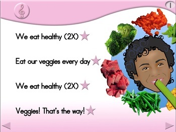 We Eat Healthy - Animated Step-by-Step Song - Regular