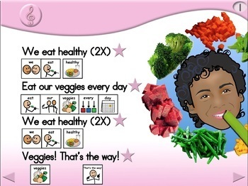 We Eat Healthy - Animated Step-by-Step Song - SymbolStix