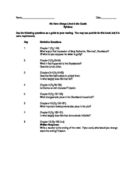We Have Always Lived in the Castle: Unit Reading Outline